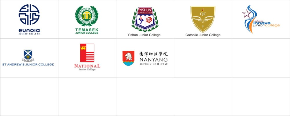 Education Institution 3